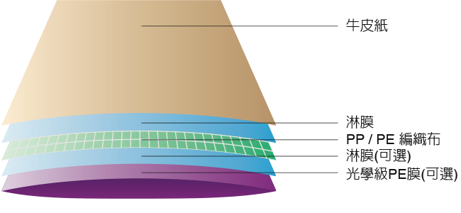 goldentree_products_type2_layer_ch_04