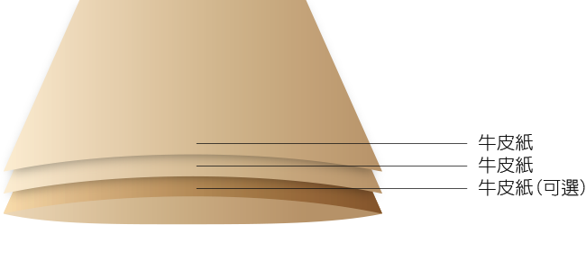 goldentree_products_type2_layer_ch_05